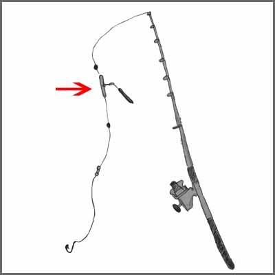 誘導式天秤釣法